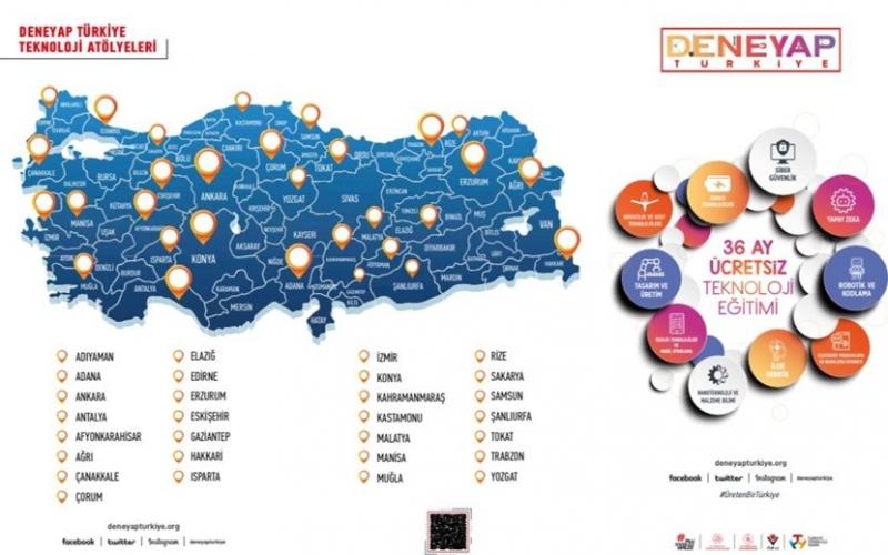 Rize'ye DENEYAP  Teknoloji Atölyeleri Açılıyor