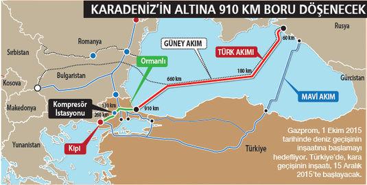 Türk Akımı projesi onaylandı