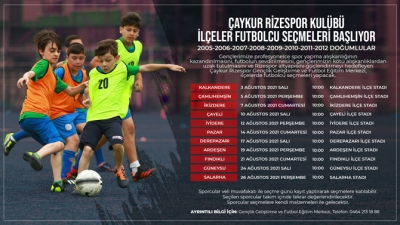 Çaykur Rizespor Futbolcu Seçmeleri İlçelerde Başlıyor