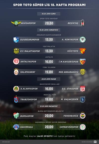 Spor Toto Süper Lig 18.hafta programı