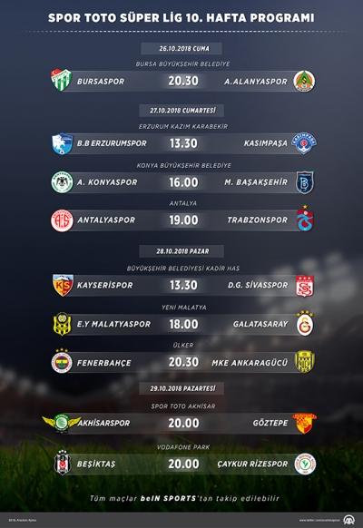 Spor Toto Süper Lig'de 10. haftanın Programı