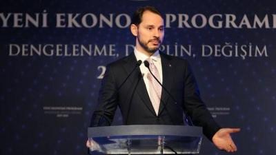 Yeni Ekonomi Programı Yapısal Dönüşüm Adımları