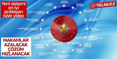 Yeni sistemle Türkiye'yi neler bekliyor